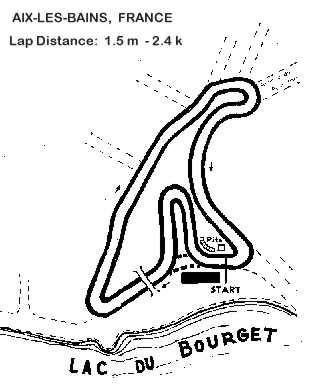 Aix Les Bains Track Info