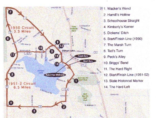 Road America track info
