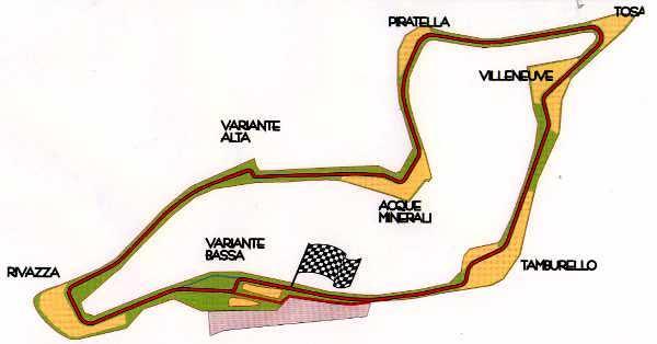 Imola Track info