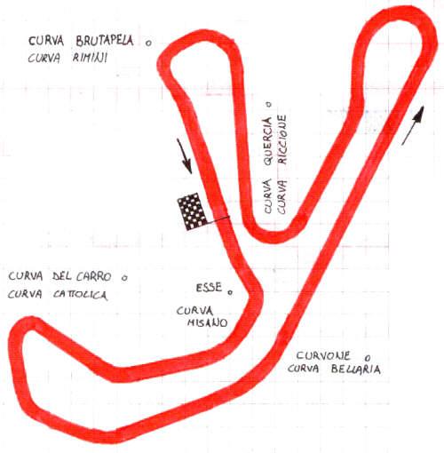 Formula 1 tracks images 11
