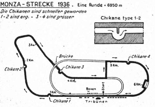 Monza Track Info