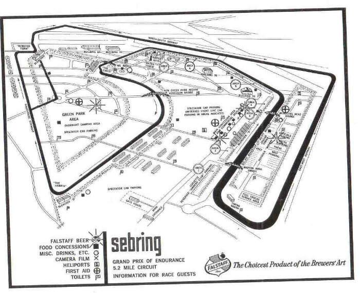 Sebring Track Info