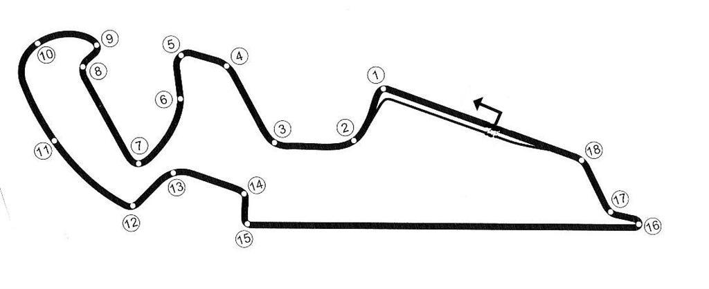 Motorland Aragon Track Info
