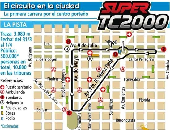 Circuito Kdt Buenos Aires : Buenos aires track info