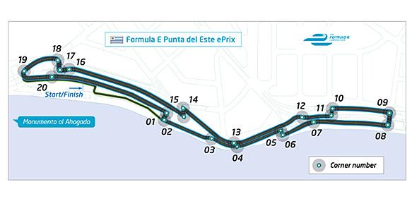 Punta del Este Track Info