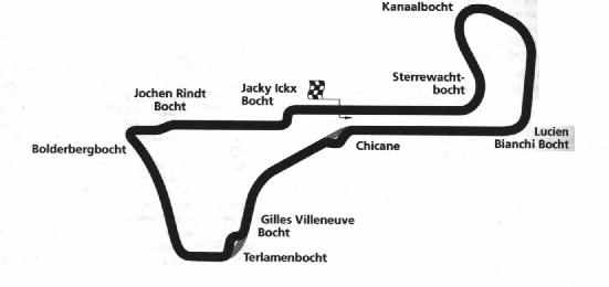 Circuito Zolder Belgica : Zolder track info